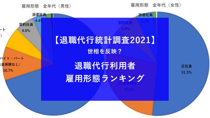 統計雇用形態2021