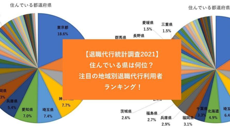 都道府県2021_top